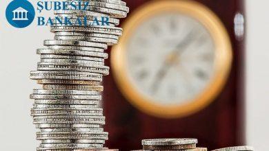 Devalüasyon Ne Demek? Banka İşlemleri